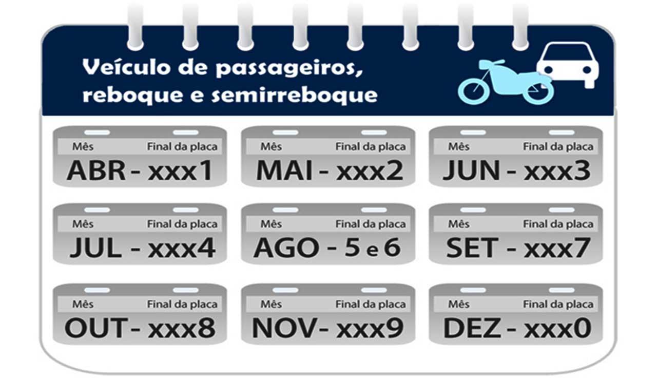 Paralisação provocou atrasos no envio de documentos via Correios; veículos não licenciados ficariam impedidos de circular a partir de 1º/6