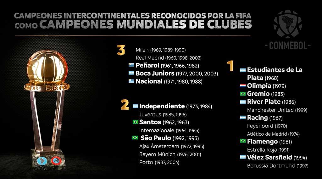 Reunião do Conselho realizada na Índia inclui em sua lista oficial conquistas de campeões do antigo Mundial Interclubes, disputado por representante sul-americano contra europeu, entre 1960 a 2004