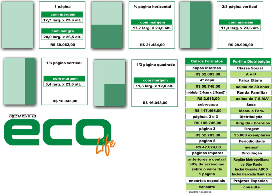 Tabela EcoLife 2009